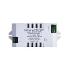 LED  Driver 36/48W